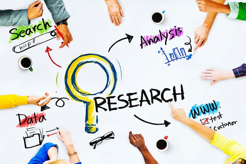 Future Of Market Research In