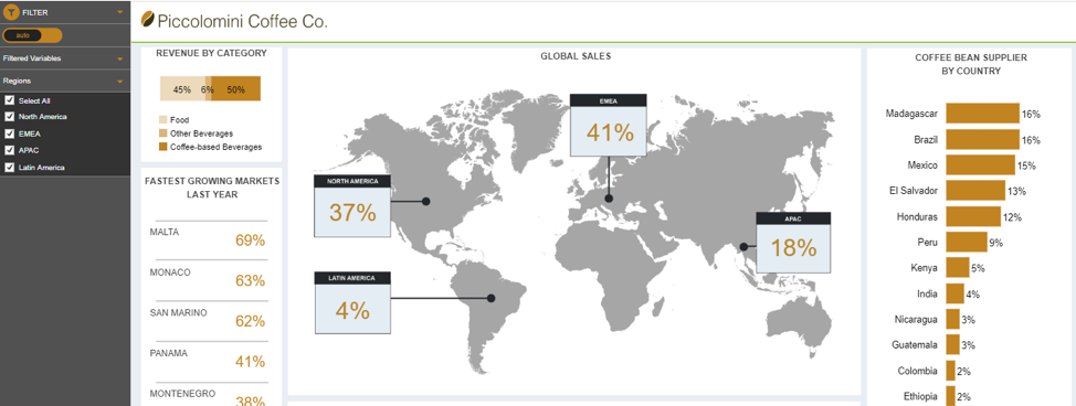 Fuel Cycle Blog: Announcing FC Analytics from Fuel Cycle - Marketsight